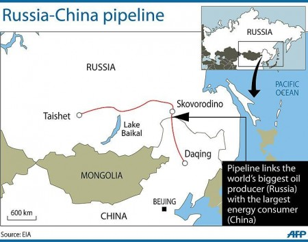 Russia China pipeline