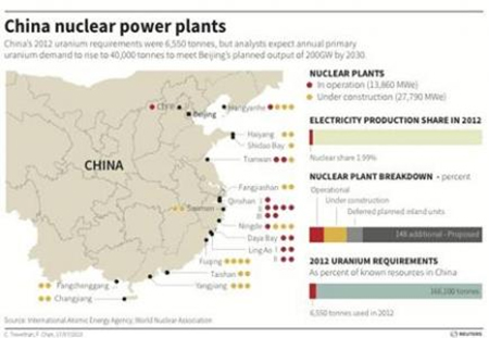 Map of China's nuclear power plants