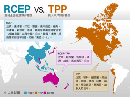 RCEP and TPP Countries