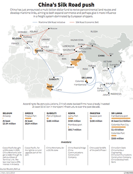 """China's planned """"New Silk Road"""" and """"Maritime Silk Road."""""""