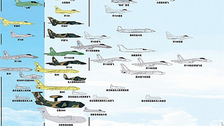 Pedigree of China's military drones that is viral on China's web