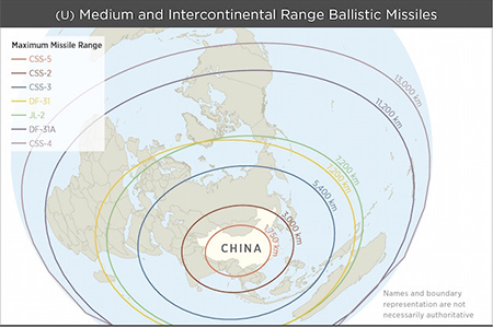 Maximum Missile Ranges