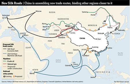 New Silk Road
