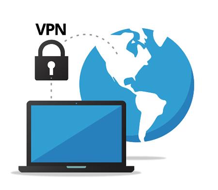 China VPN