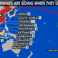 Companies Fleeing China