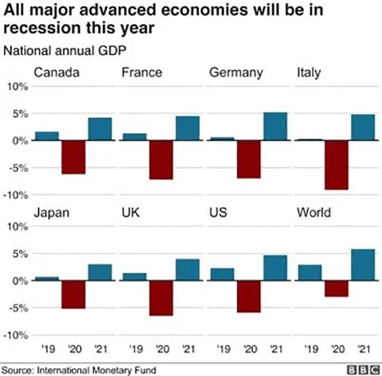 06 China's Growth
