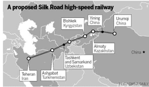 Proposed Silk Road Rail Highway
