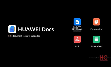 China's controversial Huawei wants to kill off Microsoft Office and Google Docs for good