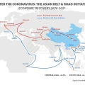 Belt Road Initiative