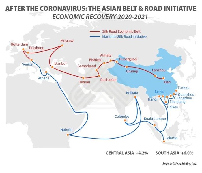 Belt Road Initiative