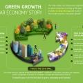 Global Greening Economy