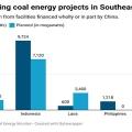 How China fuels Southeast Asian coalboom